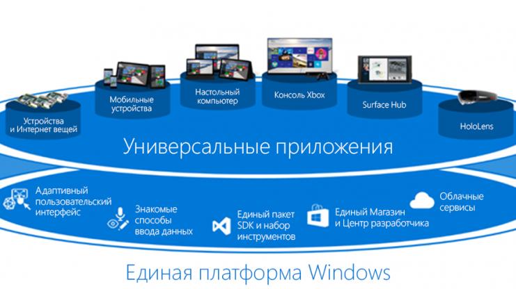 универсальные приложения W10